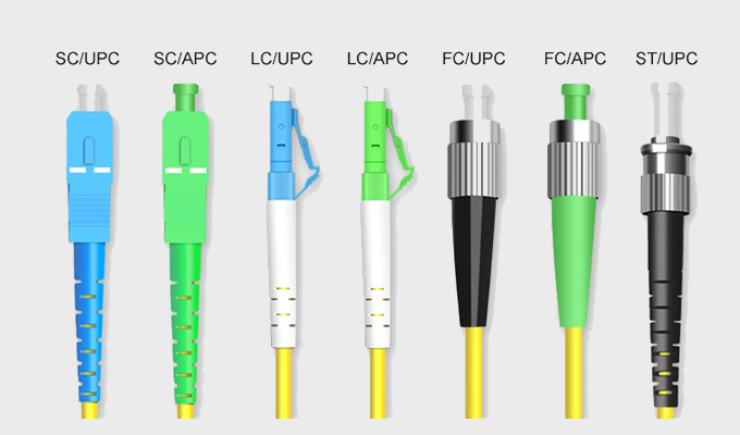 Fiber optical connector you should know