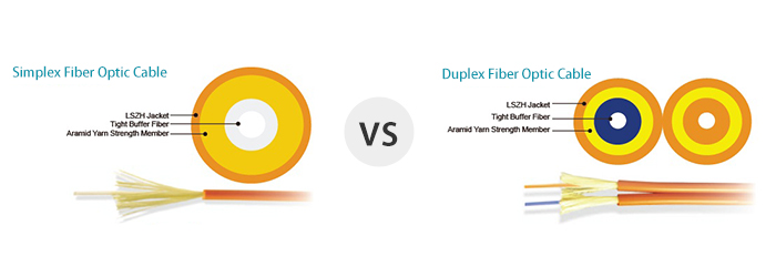 Difference of Simplex/Duplex Fiber Optical Calbe